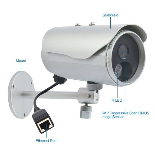 acti d32 3 megapixel ir day/night ip security camera